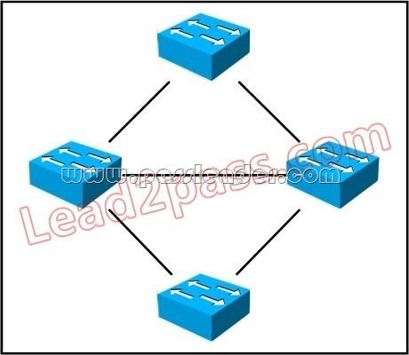 passleader-352-001-dumps-171