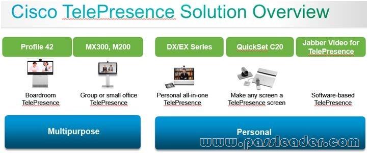 Cisco 700 505 pdf printer