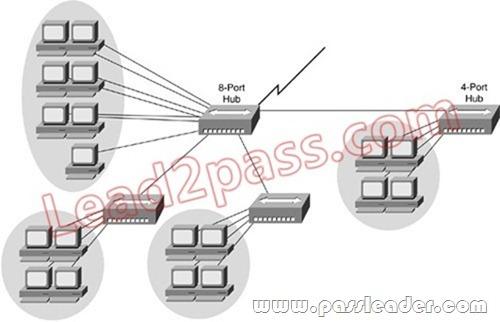 100-101-pdf-dumps-801