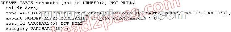 passleader-1Z0-052-dumps-1371