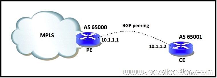 passleader-400-201-dumps-681