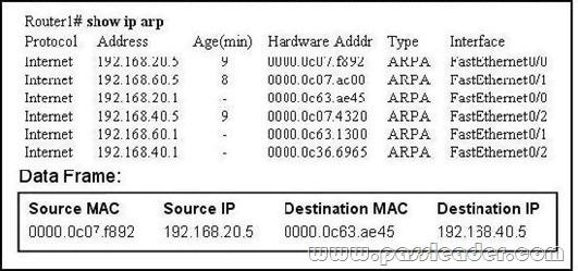 200-125-vce-pdf-dumps-11