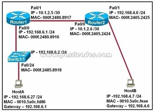 200-125-vce-pdf-dumps-61