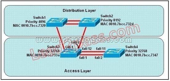 passleader-200-125-dumps-611