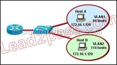 passleader-200-125-dumps-701