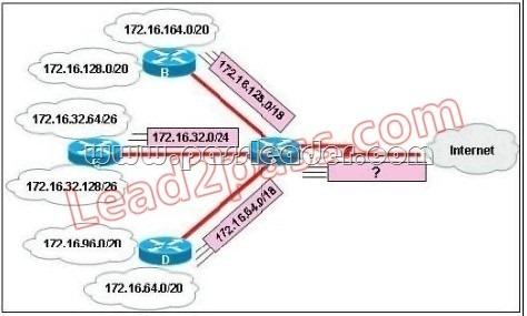 passleader-200-125-dumps-771