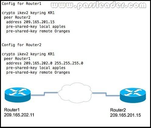 passleader-300-209-dumps-1101