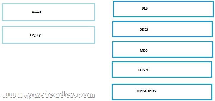 passleader-210-260-dumps-4061_thumb[2]