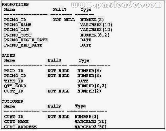 passleader-1Z0-051-dumps-262
