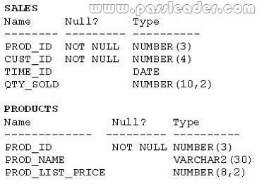passleader-1Z0-051-dumps-331