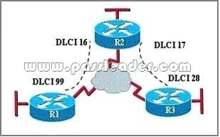 passleader-200-105-dumps-1451