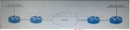 passleader-400-101-dumps-6001