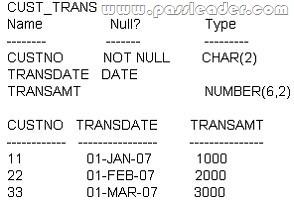 passleader-1Z0-051-dumps-1401
