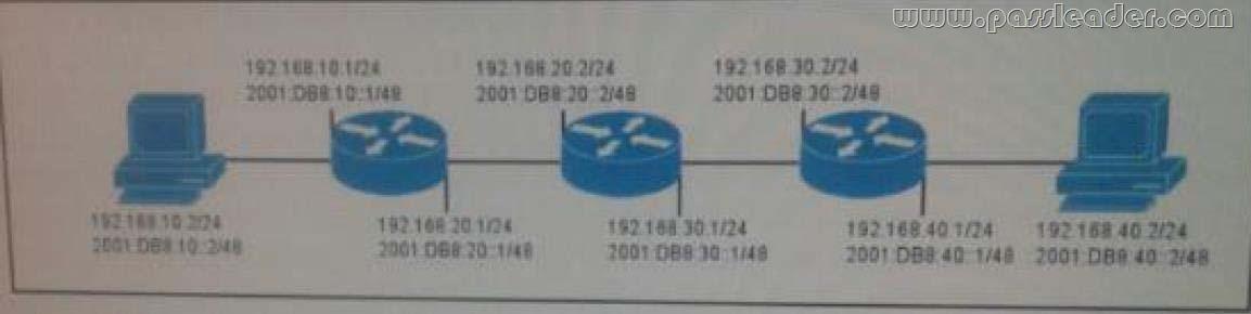 passleader-400-101-dumps-791