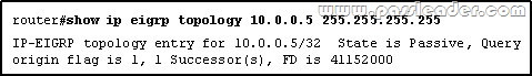 200-101-pdf-dumps-701