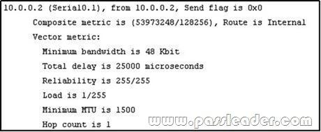 200-101-pdf-dumps-703