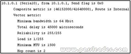 200-101-pdf-dumps-704