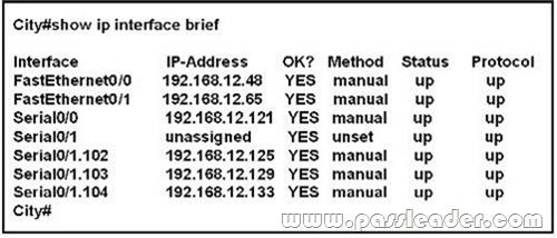 200-101-pdf-dumps-791
