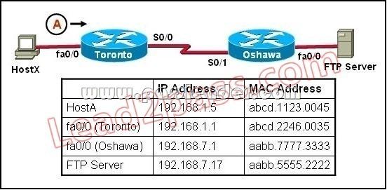 PassLeader-100-105-dumps-821