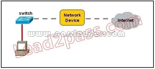 PassLeader-100-105-dumps-871