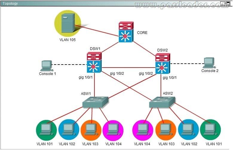 passleader-300-115-dumps-1001