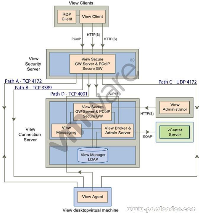 passleader-2V0-651-dumps-781