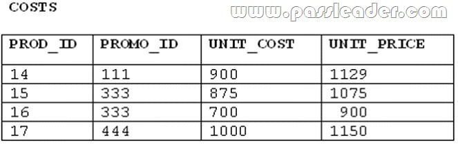 passleader-1Z0-061-dumps-261