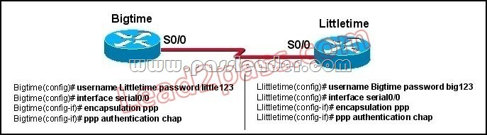 passleader-200-125-dumps-1631