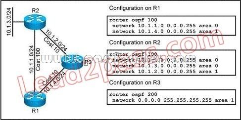 passleader-352-001-dumps-751