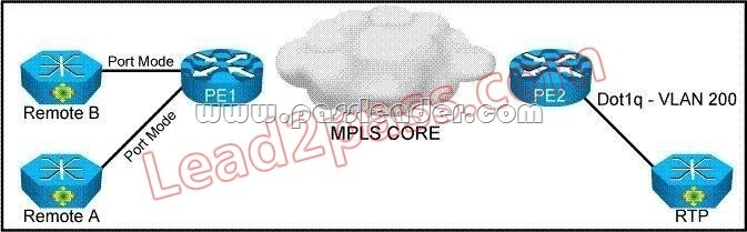 passleader-352-001-dumps-761