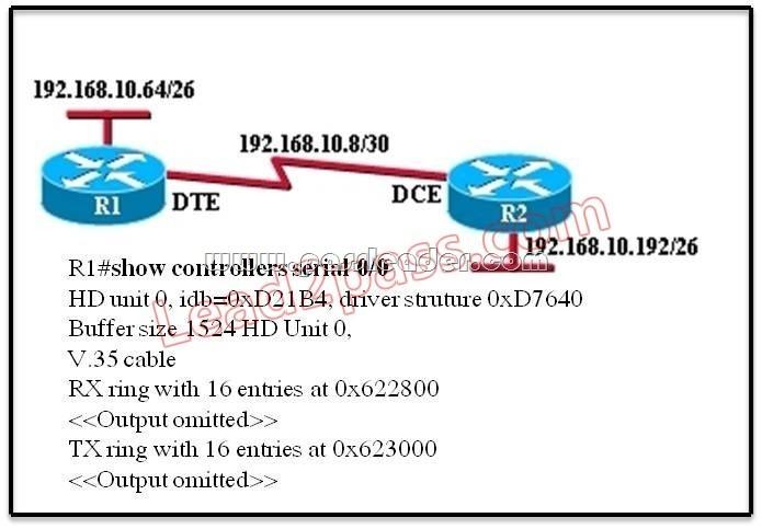 PassLeader-100-105-dumps-721