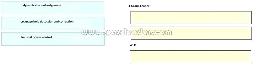passleader-400-351-dumps-201