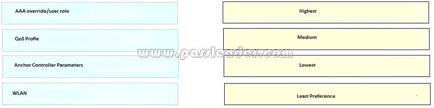 passleader-400-351-dumps-231