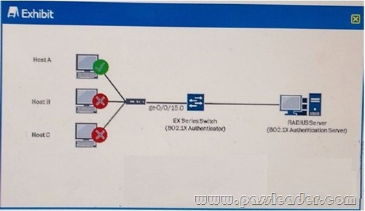 passleader-jn0-643-dumps-2421