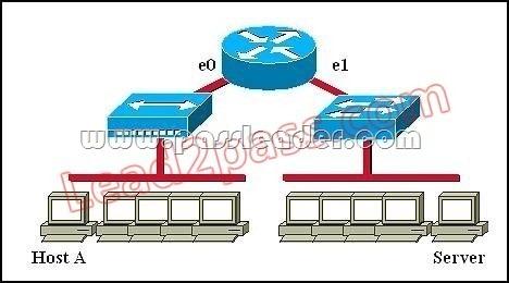 passleader-200-125-dumps-111