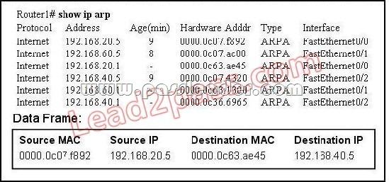 passleader-200-125-dumps-11
