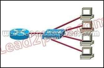 passleader-200-125-dumps-121