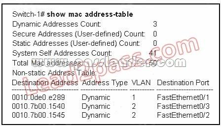 passleader-200-125-dumps-181