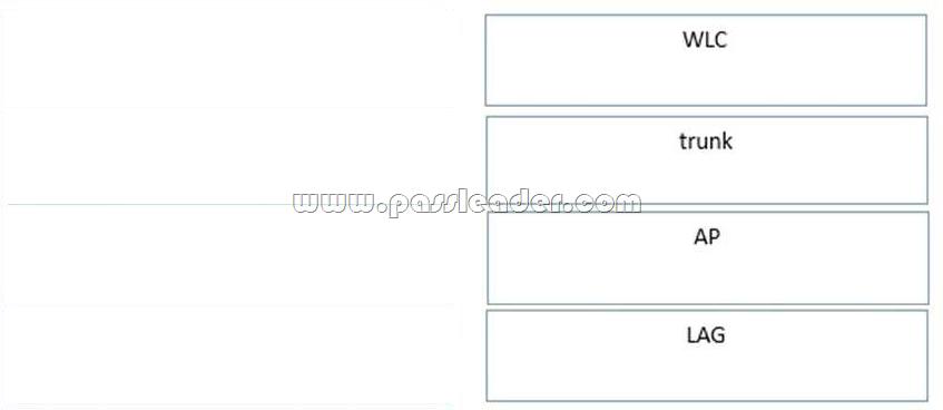 passleader-200-355-dumps-5592