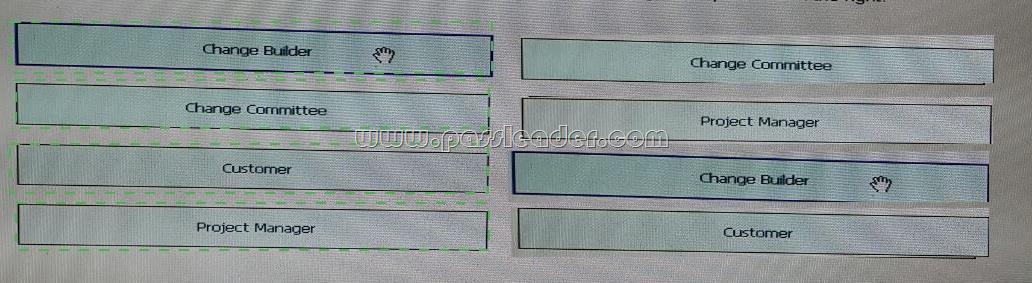 passleader-400-251-dumps-2342
