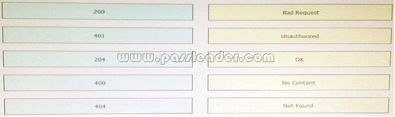 passleader-300-550-dumps-71