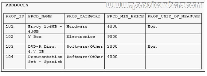passleader-1Z0-051-dumps-1132