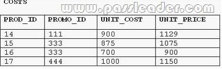 passleader-1Z0-051-dumps-1202