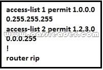 passleader-300-101-dumps-231
