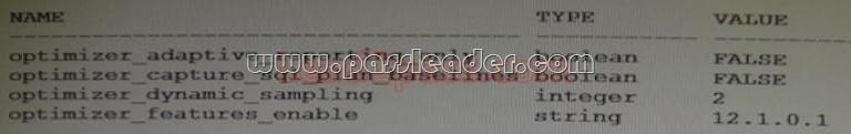 passleader-1Z0-060-dumps-891