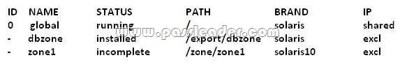 passleader-1z0-821-dumps-651