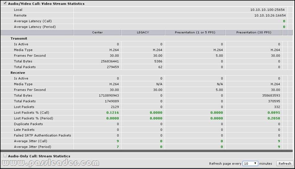 passleader-300-080-dumps-831