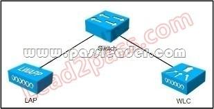 passleader-200-355-dumps-2161
