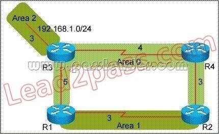 passleader-352-001-dumps-1271