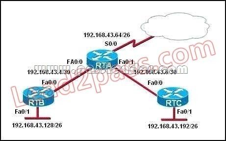 PassLeader-100-105-dumps-1061
